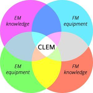 CLEM liegt im Brennpunkt zwischen Elektronenmikroskopie und Flureszenzmikroskopie