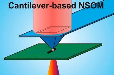 Schema der SNOM Cantilever